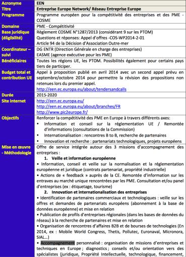 Entreprise Europe Network: Réseau Entreprise Europe